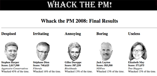 whack the pm final results from 2008