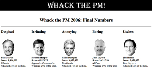 whack the pm final results screen from 2006