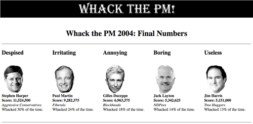 whack the pm final results screen from 2004